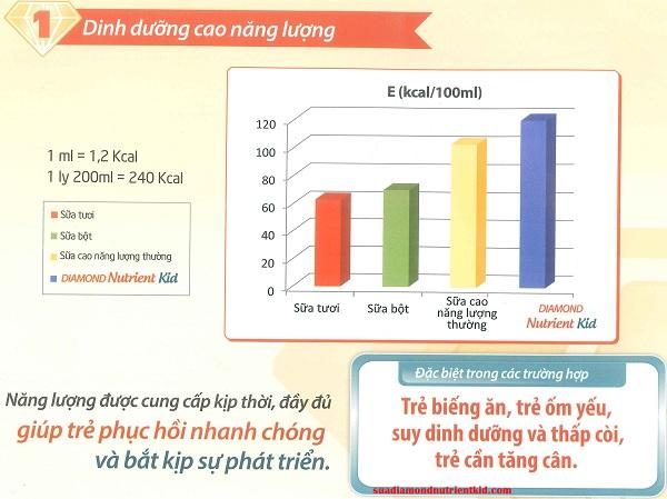 Năng lượng sữa diamond nutrient kid 2