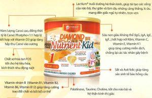 thông tin sữa diamond nutrient kid