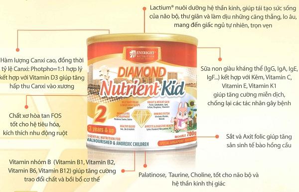 thành phần sữa diamond nutrient kid