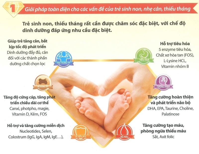 sữa diamond newborn & baby đáp ứng các vấn đề của trẻ sinh non