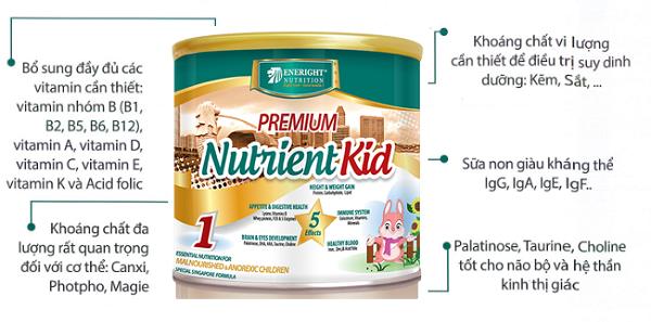 thông tin sữa nutrient kid
