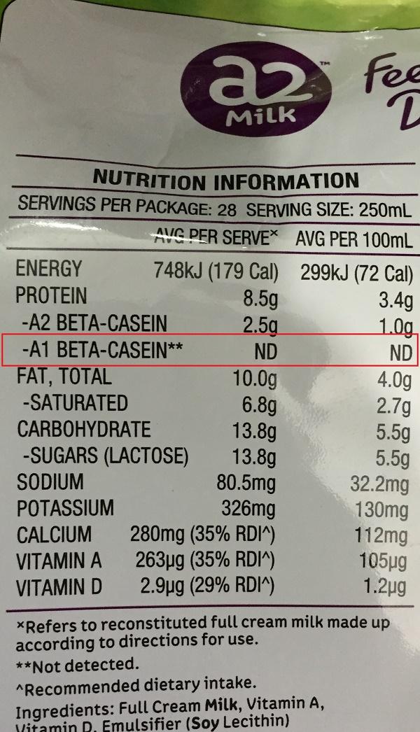 Bảng thành phần dinh dưỡng sữa a2 của úc