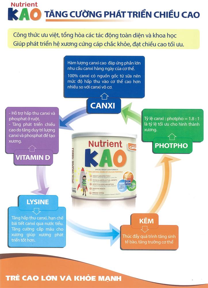 Sữa Nutrient Kao Của Viện Dinh Dưỡng tăng chiều cao ưu việt với 100% canxi từ sữa