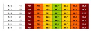 Theo dõi bảng tiêu chuẩn chiều cao cân nặng của bé theo WHO năm 2018 16