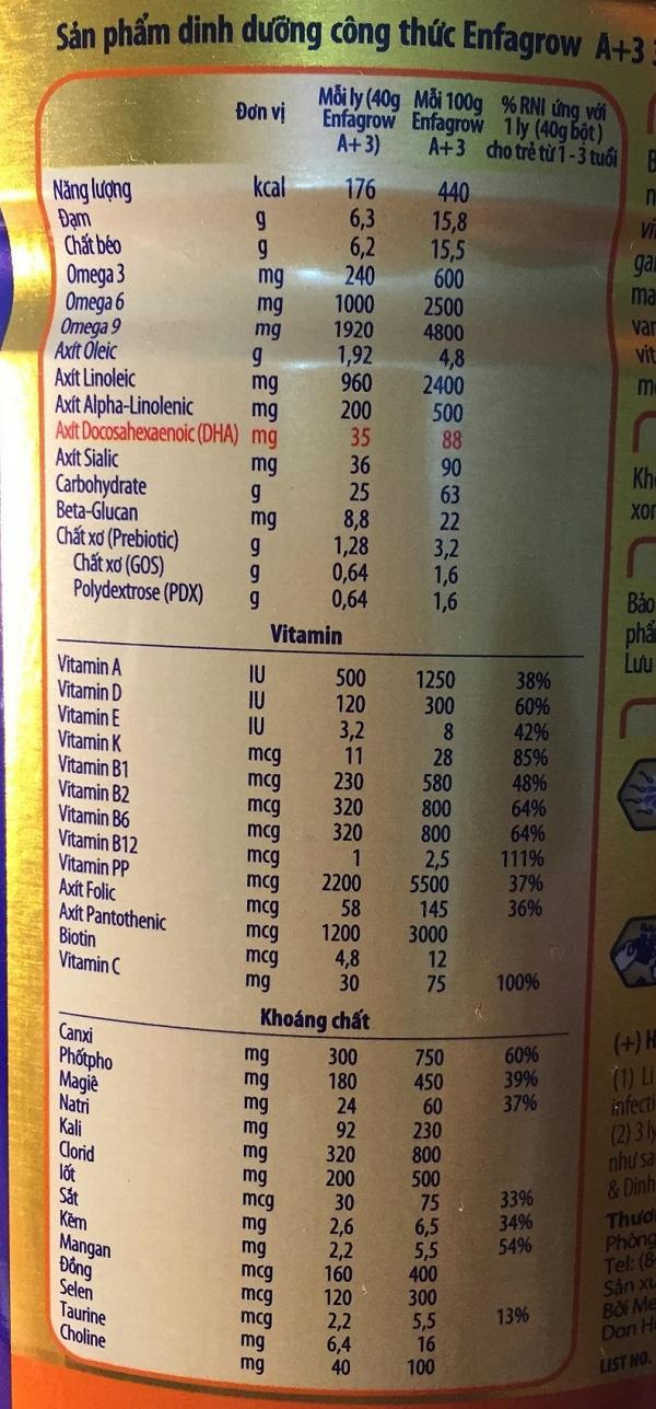 thành phần dinh dưỡng sữa enfagrow a+ 3 900g