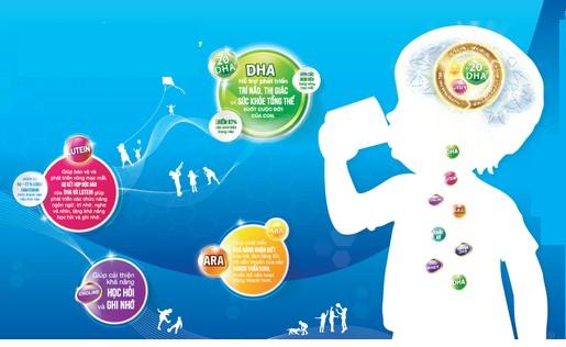 Sữa Nan Nga số 1 giúp phát triển não bộ trẻ