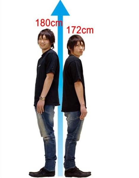 Chiều cao trung bình của thanh niên nhật đã tăng rất tốt nhờ vào dinh dưỡng