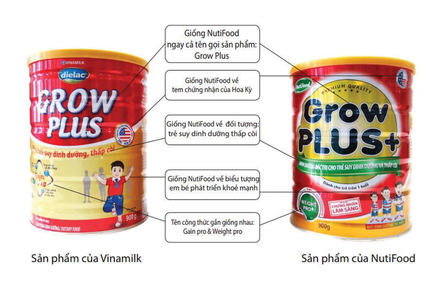 So sánh sự giống nhau Sữa Grow Plus của Vinamilk và Nutifood