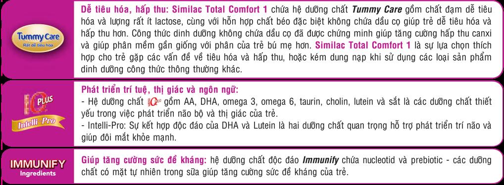 cong-dung-sua-similac-total-comfort